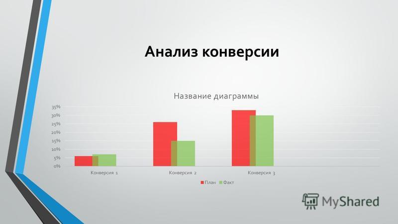 Анализ конверсии