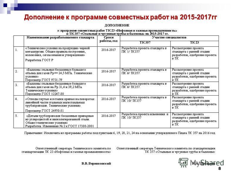 Дополнение к программе совместных работ на 2015-2017 гг 8