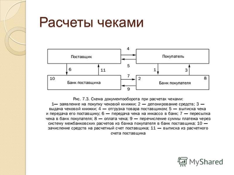 Инкассовое поручение расчетный документ, на основании которого производится списание денежных средств со счетов плательщиков в бесспорном порядке.