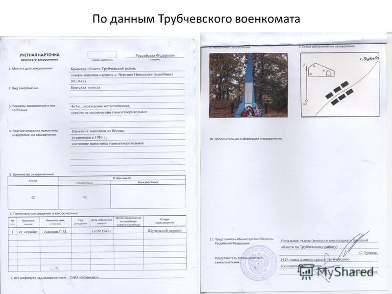 По данным Трубчевского военкомата