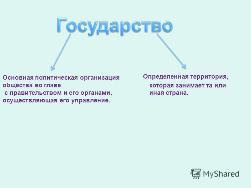 Определенная территория, которая занимает та или иная страна. Основная политическая организация общества во главе с правительством и его органами, осуществляющая его управление.