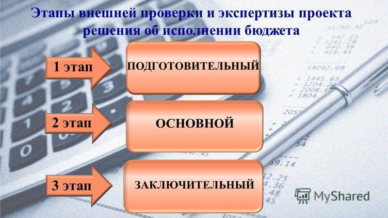 Этапы внешней проверки и экспертизы проекта решения об исполнении бюджета ПОДГОТОВИТЕЛЬНЫЙ ОСНОВНОЙ ЗАКЛЮЧИТЕЛЬНЫЙ 1 этап 2 этап 3 этап