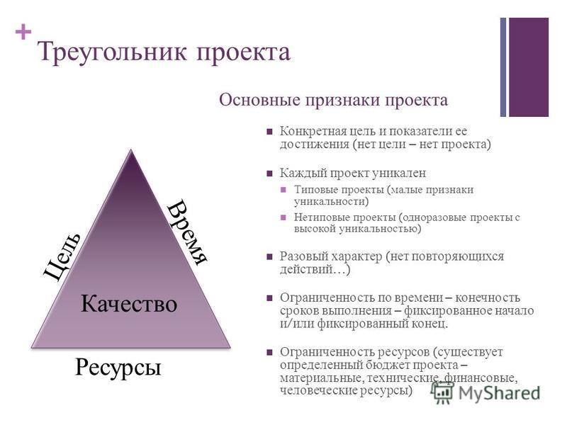 + Треугольник проекта Конкретная цель и показатели ее достижения ( нет цели – нет проекта ) Каждый проект уникален Типовые проекты ( малые признаки уникальности ) Нетиповые проекты ( одноразовые проекты с высокой уникальностью ) Разовый характер ( не
