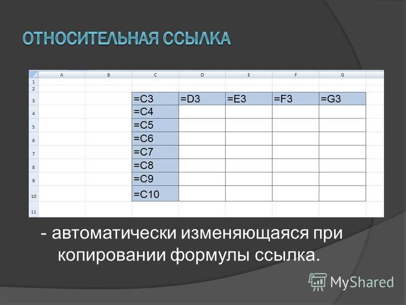 - автоматически изменяющаяся при копировании формулы ссылка.
