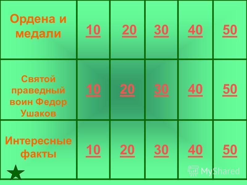 Ордена и медали 10 20 304050 Святой праведный воин Федор Ушаков 1020304050 Интересные факты 1020304050