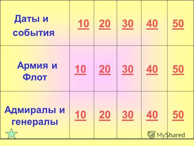 Даты и события 10 20 30 40 50 Армия и Флот 10 20 30 40 50 Адмиралы и генералы 10 20 30 40 50