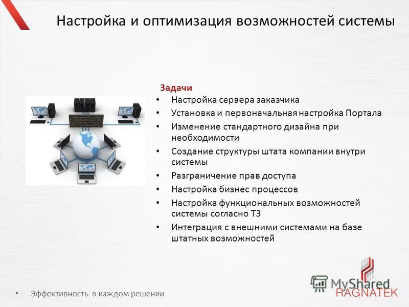 Эффективность в каждом решении Настройка и оптимизация возможностей системы Настройка сервера заказчика Установка и первоначальная настройка Портала Изменение стандартного дизайна при необходимости Создание структуры штата компании внутри системы Раз