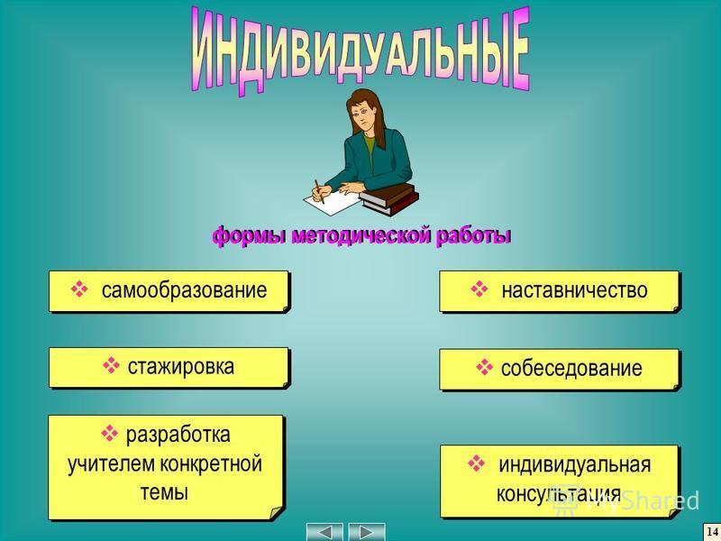 формы методической работы самообразование стажировка разработка учителем конкретной темы собеседование наставничество индивидуальная консультация 14