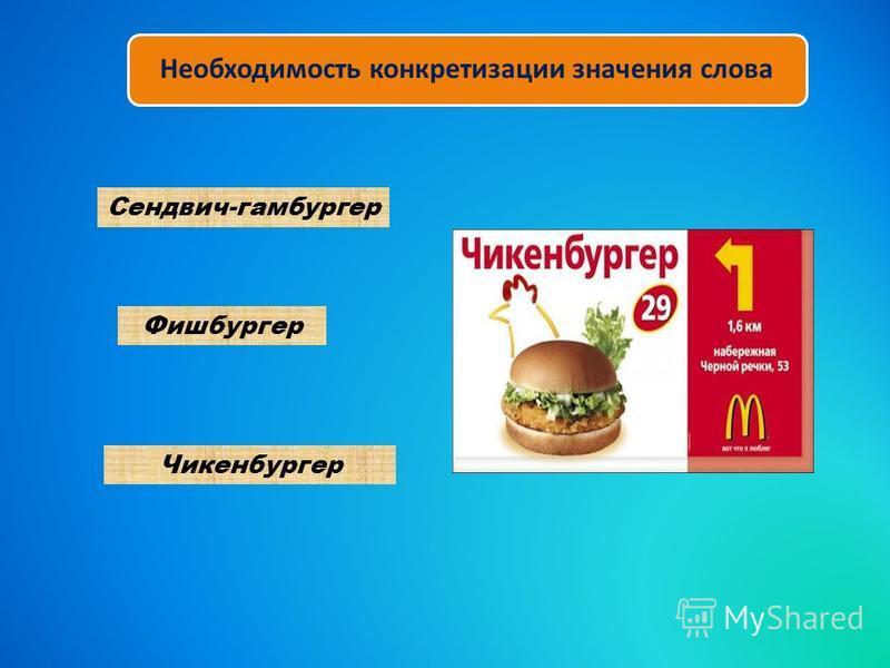 Необходимость конкретизации значения слова Сендвич-гамбургер Фишбургер Чикенбургер