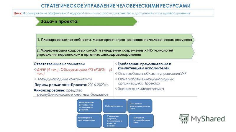 Задачи проекта: Цель: Формирование эффективной кадровой политики отрасли для качества и доступности услуг здравоохранения. 2. Модернизация кадровых служб и внедрение современных HR-технологий управления персоналом в организациях здравоохранения 1. Пл