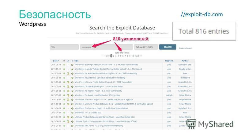 Безопасность //exploit-db.com Wordpress
