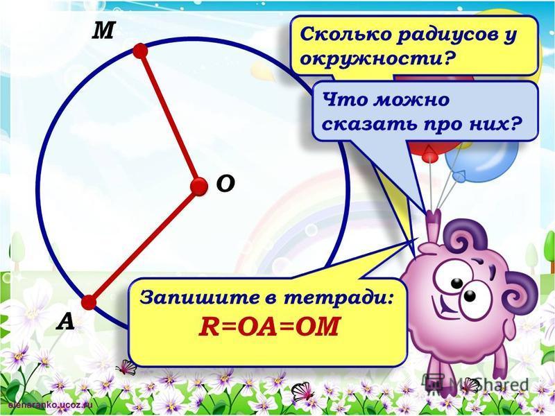 О М А Сколько радиусов у окружности? Что можно сказать про них? Запишите в тетради: R=ОА=ОМ Запишите в тетради: R=ОА=ОМ