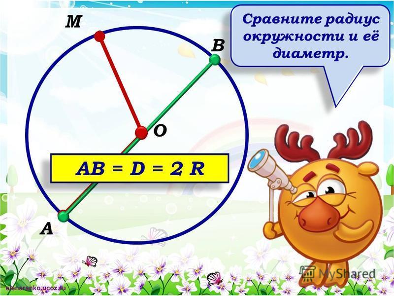 В О М А Сравните радиус окружности и её диаметр. АВ = D = 2 R