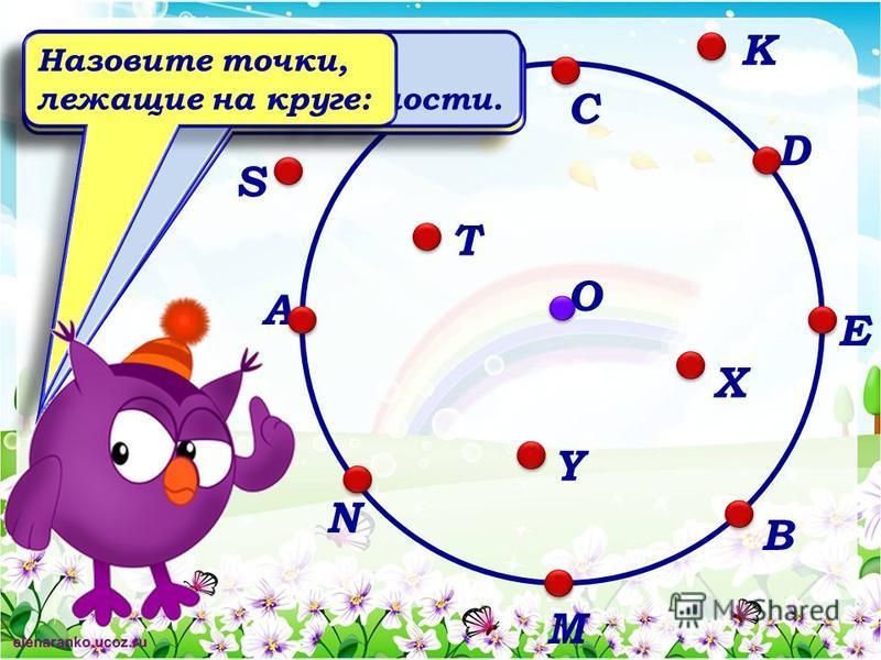 О А В С D E M N K S T X Y Назовите точки, лежащие на окружности. Назовите точки, не лежащие на окружности. Назовите точки, лежащие на круге:
