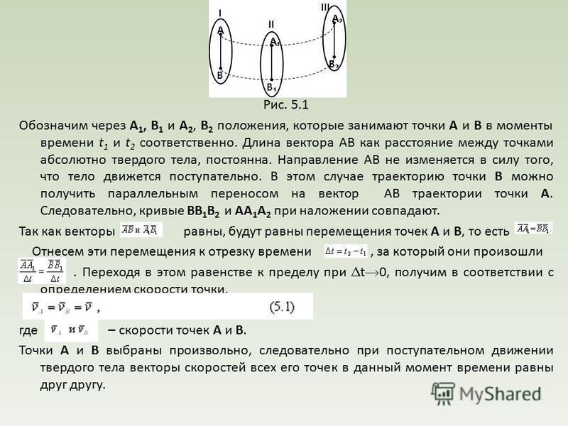 Рис. 5.1 Обозначим через А 1, В 1 и А 2, В 2 положения, которые занимают точки А и В в моменты времени t 1 и t 2 соответственно. Длина вектора АВ как расстояние между точками абсолютно твердого тела, постоянна. Направление АВ не изменяется в силу тог