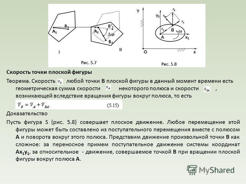 Скорость точки плоской фигуры Теорема. Скорость любой точки В плоской фигуры в данный момент времени есть геометрическая сумма скорости некоторого полюса и скорости, возникающей вследствие вращения фигуры вокруг полюса, то есть Доказательство Пусть ф