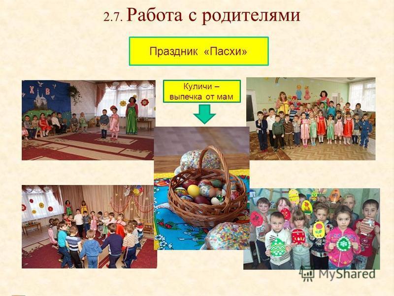 2.7. Работа с родителями Праздник «Пасхи» Куличи – выпечка от мам