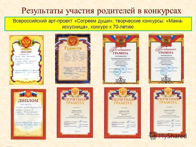 Результаты участия родителей в конкурсах Всероссийский арт-проект «Согреем души», творческие конкурсы: «Мама- искусница», конкурс к 70-летию
