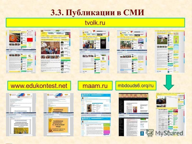 3.3. Публикации в СМИ tvolk.ru www.edukontest.netmaam.ru mbdouds6.orq/ru