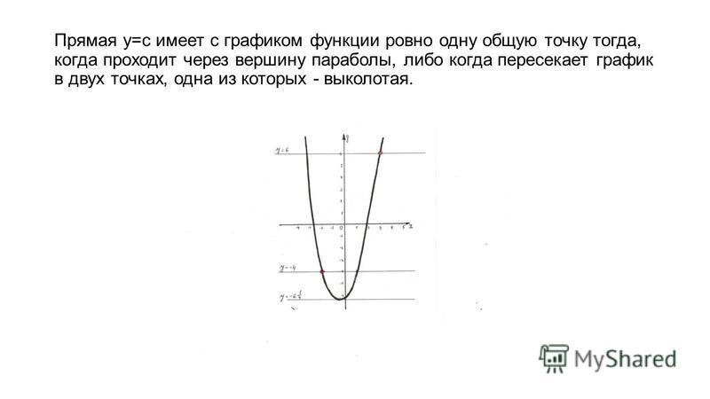 Прямая у=с имеет с графиком функции ровно одну общую точку тогда, когда проходит через вершину параболы, либо когда пересекает график в двух точках, одна из которых - выколотая.