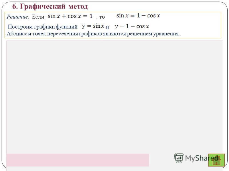 Решение. Если, то Построим графики функций и Абсциссы точек пересечения графиков являются решением уравнения. 6. Графический метод Ответ: