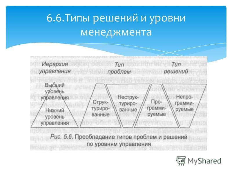 6.6. Типы решений и уровни менеджмента