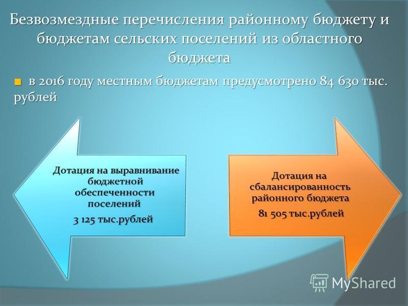 Безвозмездные перечисления районному бюджету и бюджетам сельских поселений из областного бюджета в 2016 году местным бюджетам предусмотрено 84 630 тыс. рублей в 2016 году местным бюджетам предусмотрено 84 630 тыс. рублей