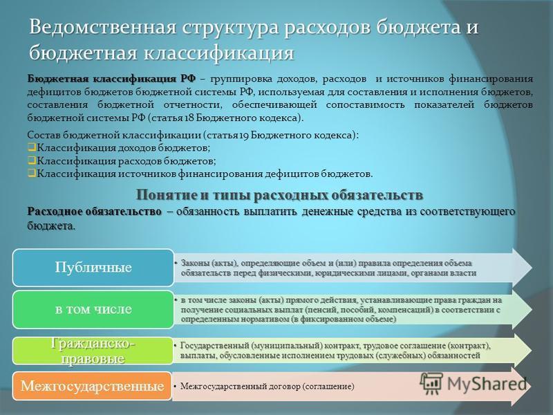 Ведомственная структура расходов бюджета и бюджетная классификация Бюджетная классификация РФ Бюджетная классификация РФ – группировка доходов, расходов и источников финансирования дефицитов бюджетов бюджетной системы РФ, используемая для составления