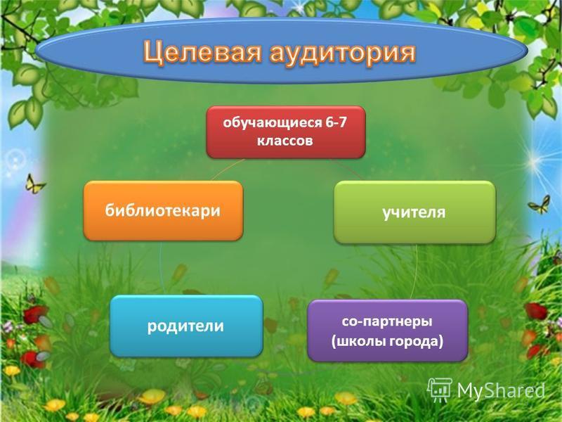 обучающиеся 6-7 классов учителя со-партнеры (школы города) родители библиотекари 5