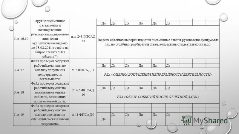 3.А.16.10 другие письменные разъяснения и подтверждения руководства аудируемого лица (если ауд.заключение выдано до 08.02.2011 в ответе на запрос ставить