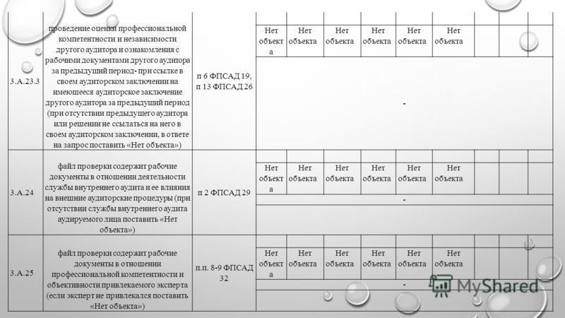 3.А.23.3 проведение оценки профессиональной компетентности и независимости другого аудитора и ознакомления с рабочими документами другого аудитора за предыдущий период- при ссылке в своем аудиторском заключении на имеющееся аудиторское заключение дру