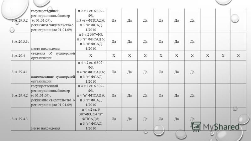 3.А.29.3.2 государственный регистрационный номер (с 01.01.09), реквизиты свидетельства о регистрации (до 01.01.09) п 2 ч 2 ст. 6 307- ФЗ, п 3 «г» ФПСАД 6; п 3