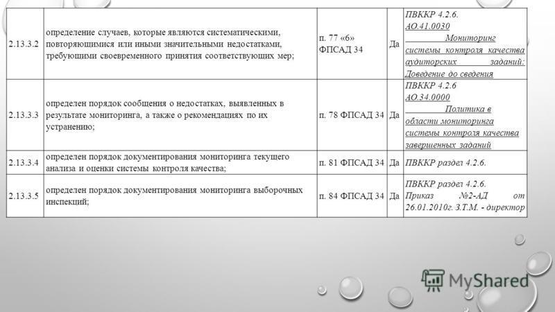 2.13.3.2 определение случаев, которые являются систематическими, повторяющимися или иными значительными недостатками, требующими своевременного принятия соответствующих мер; п. 77 «6» ФПСАД 34 Да ПВККР 4.2.6. АО.41.0030 Мониторинг системы контроля ка