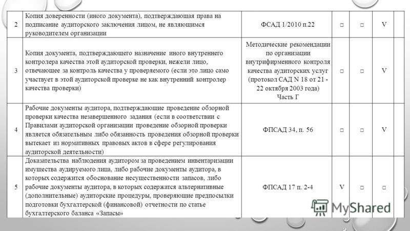 2 Копия доверенности (иного документа), подтверждающая права на подписание аудиторского заключения лицом, не являющимся руководителем организации ФСАД 1/2010 п.22V 3 Копия документа, подтверждающего назначение иного внутреннего контролера качества эт