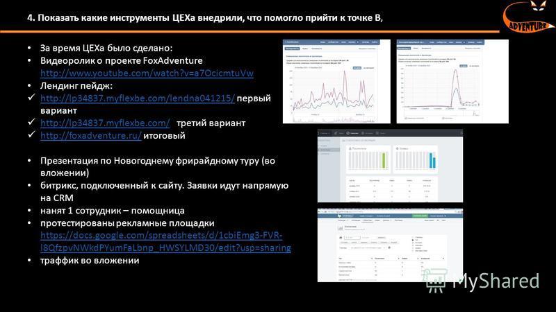 4. Показать какие инструменты ЦЕХа внедрили, что помогло прийти к точке В, За время ЦЕХа было сделано: Видеоролик о проекте FoxAdventure http://www.youtube.com/watch?v=a7OcicmtuVw http://www.youtube.com/watch?v=a7OcicmtuVw Лендинг пейдж: http://lp348