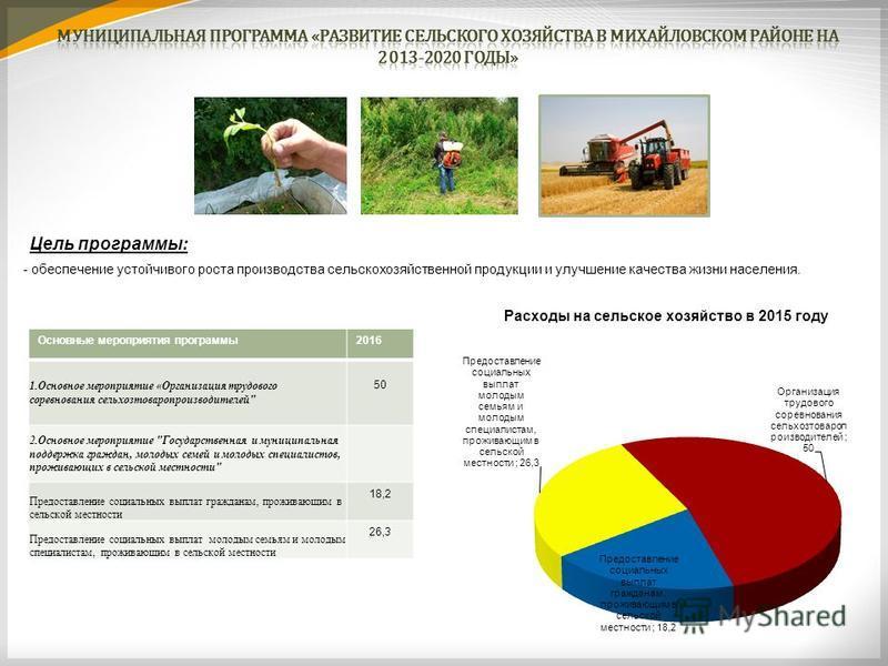 Цель программы: - обеспечение устойчивого роста производства сельскохозяйственной продукции и улучшение качества жизни населения. Основные мероприятия программы 2016 1. Основное мероприятие «Организация трудового соревнования сельхозтоваропроизводите