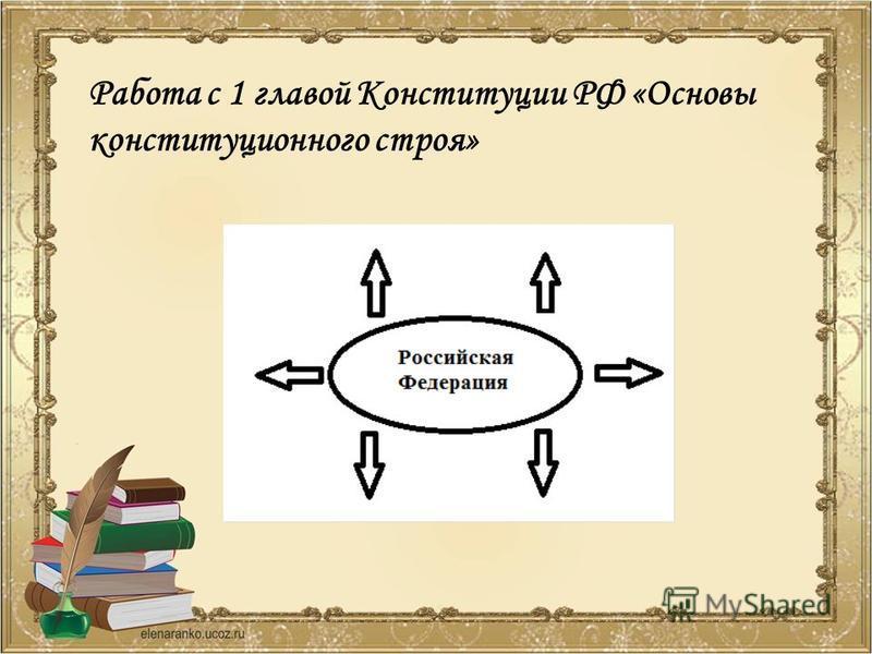 Работа с 1 главой Конституции РФ «Основы конституционного строя»