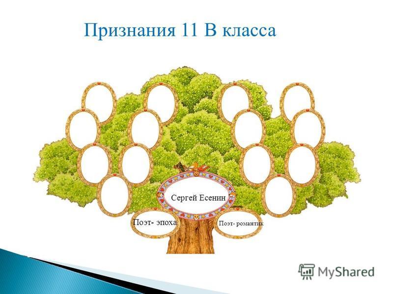Сергей Есенин Признания 11 В класса Поэт- эпоха Поэт- романтик