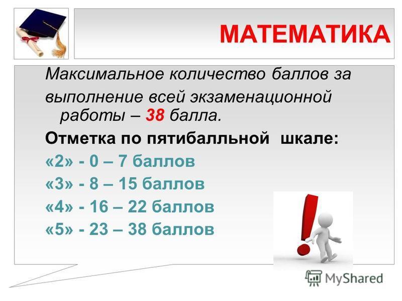 МАТЕМАТИКА Максимальное количество баллов за выполнение всей экзаменационной работы – 38 балла. Отметка по пятибалльной шкале: «2» - 0 – 7 баллов «3» - 8 – 15 баллов «4» - 16 – 22 баллов «5» - 23 – 38 баллов
