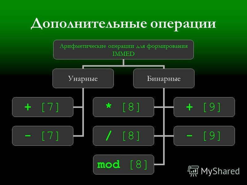 Дополнительные операции Арифметические операции для формирования IMMED Унарные + [7] - [7] Бинарные * [8]+ [9] / [8]- [9] mod [8]