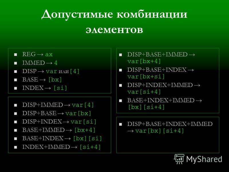 Допустимые комбинации элементов REG ax IMMED 4 DISP var или [4] BASE [bx] INDEX [si] DISP+IMMED var[4] DISP+BASE var[bx] DISP+INDEX var[si] BASE+IMMED [bx+4] BASE+INDEX [bx][si] INDEX+IMMED [si+4] DISP+BASE+IMMED var[bx+4] DISP+BASE+INDEX var[bx+si]