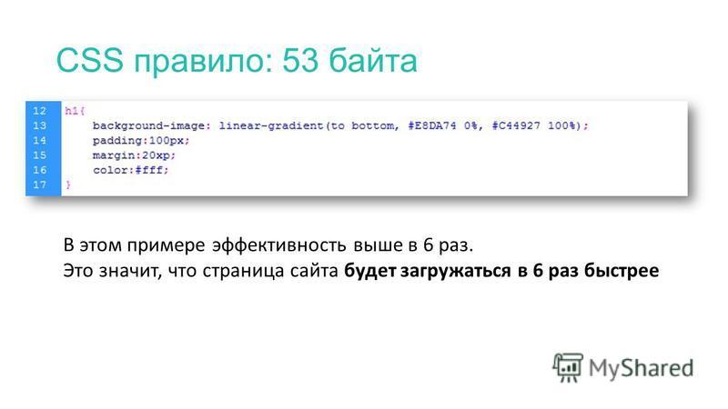 CSS правило: 53 байта В этом примере эффективность выше в 6 раз. Это значит, что страница сайта будет загружаться в 6 раз быстрее