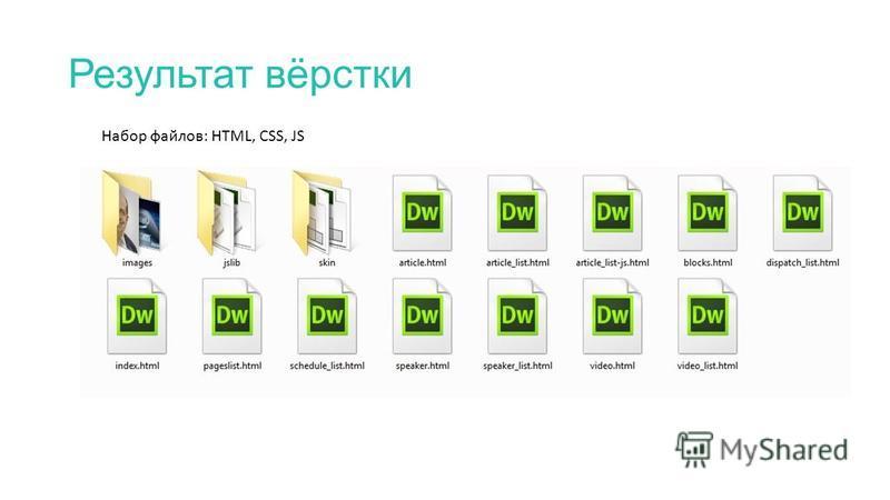 Результат вёрстки Набор файлов: HTML, CSS, JS