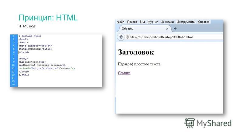 Принцип: HTML HTML код: