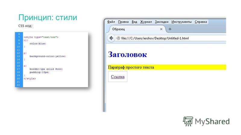 Принцип: стили CSS код: