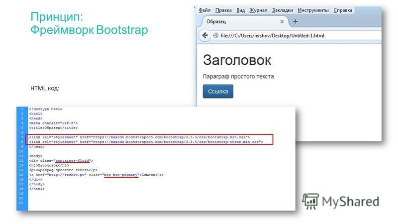 Принцип: Фреймворк Bootstrap HTML код: