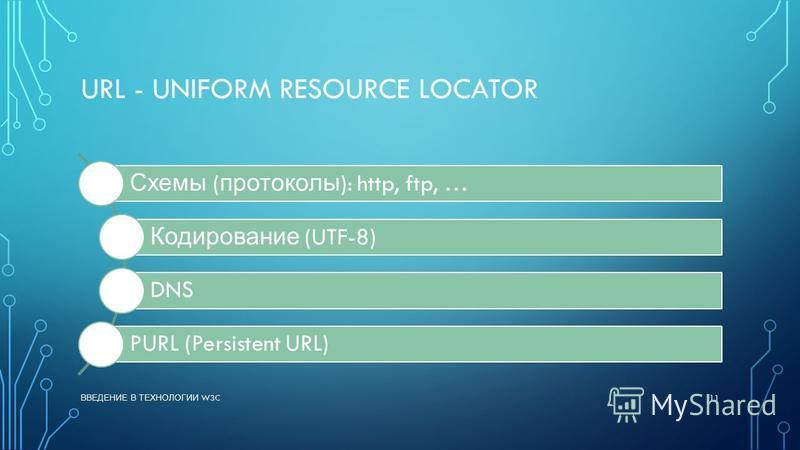 URL - UNIFORM RESOURCE LOCATOR Схемы ( протоколы ): http, ftp, … Кодирование (UTF-8) DNS PURL (Persistent URL) ВВЕДЕНИЕ В ТЕХНОЛОГИИ W3C 11