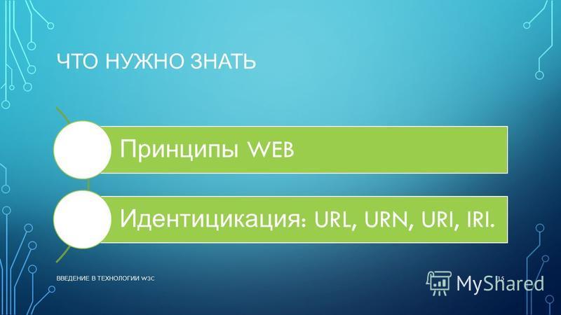 ЧТО НУЖНО ЗНАТЬ Принципы WEB Идентицикация : URL, URN, URI, IRI. ВВЕДЕНИЕ В ТЕХНОЛОГИИ W3C 15