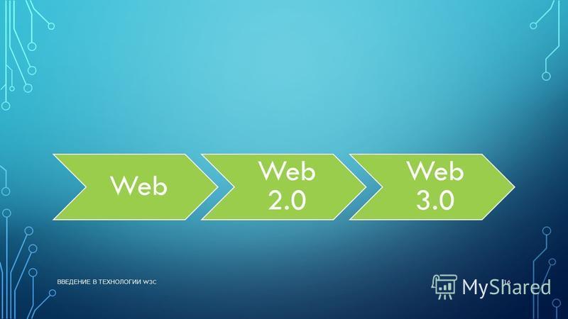 Web Web 2.0 Web 3.0 ВВЕДЕНИЕ В ТЕХНОЛОГИИ W3C 16