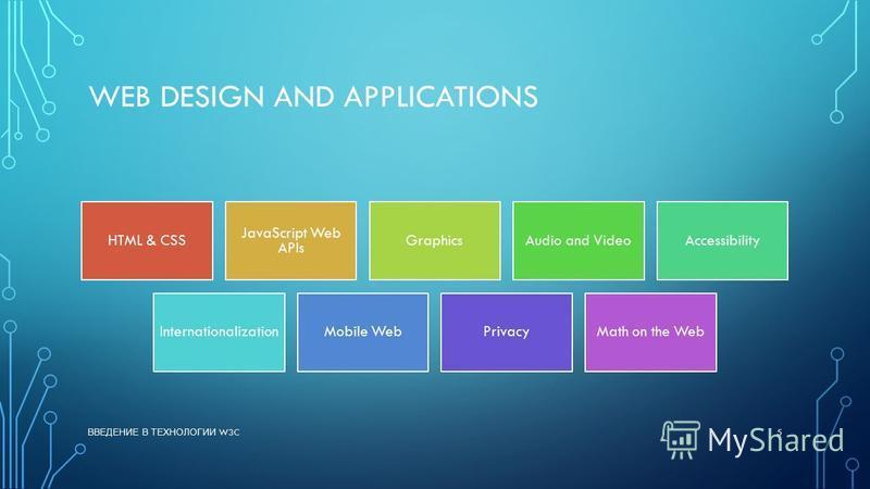 WEB DESIGN AND APPLICATIONS HTML & CSS JavaScript Web APIs GraphicsAudio and VideoAccessibility InternationalizationMobile WebPrivacyMath on the Web ВВЕДЕНИЕ В ТЕХНОЛОГИИ W3C 5